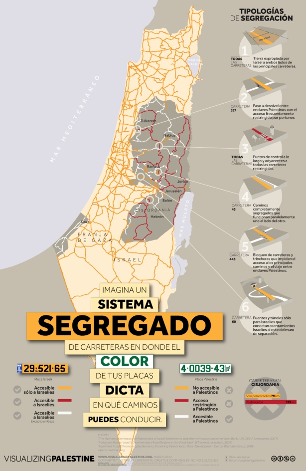 vp-segregated_roads-es-20130514
