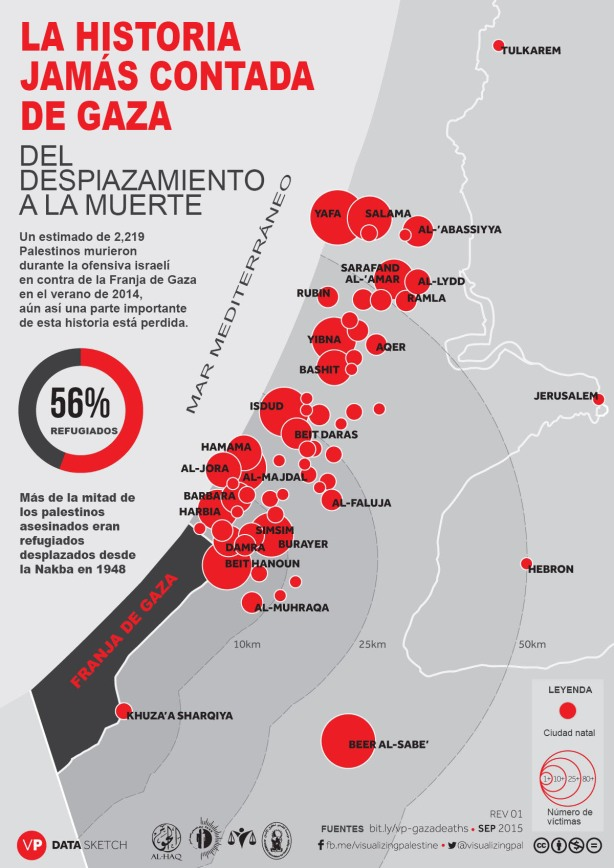 Gaza-2014-war-deaths-infographic